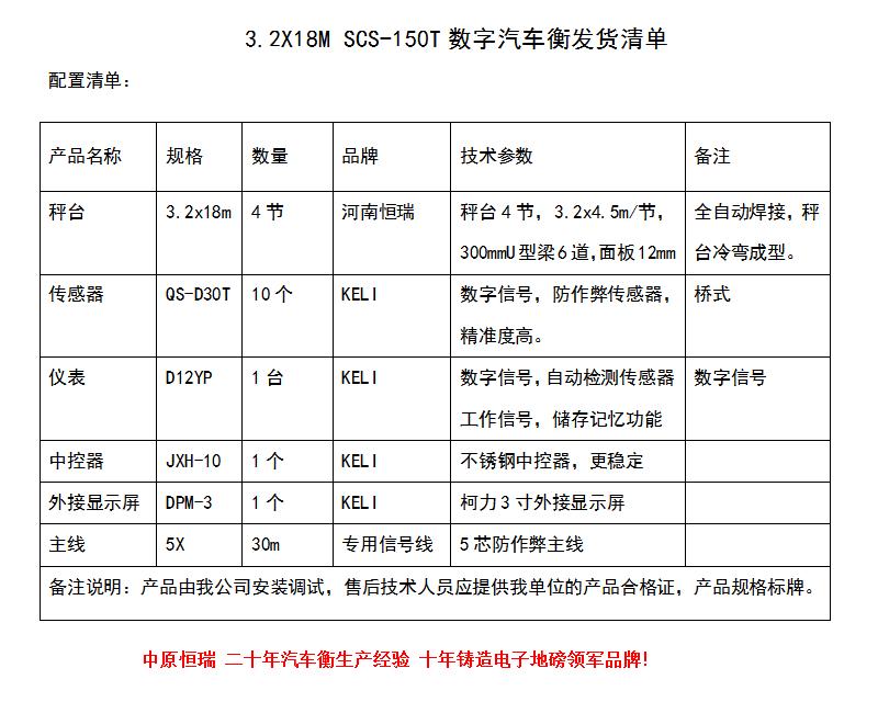 3.2x18m SCS-150T.png
