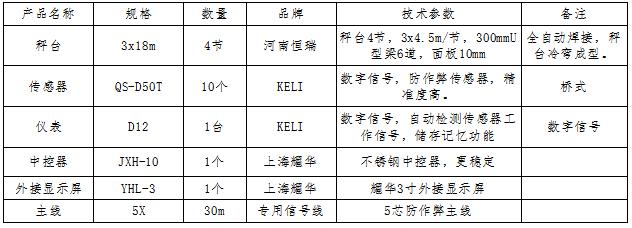 3x18m-100T(数字)