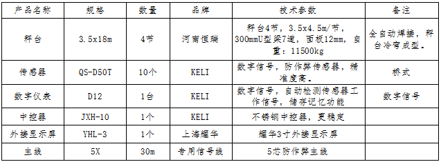 3.5x18m-150T