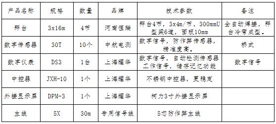 3x16m-100T(中航)