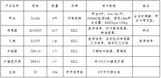 3x18m-200T(14mm)
