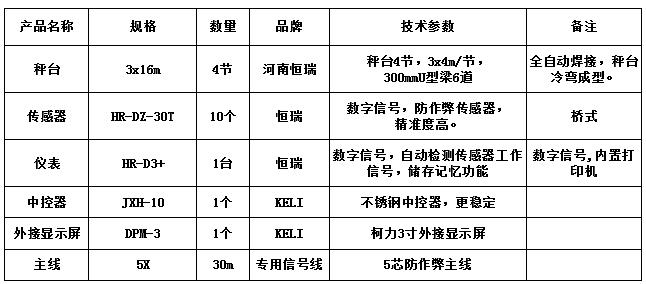 3x16m-60T(恒瑞数字)